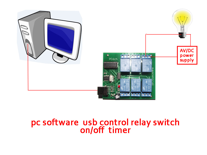 6 ch relay switch controlled by computer software serial control usb instead of rs232 with timer function
